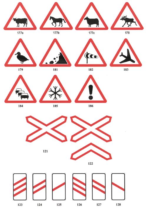 Hoiatusmärgid 3